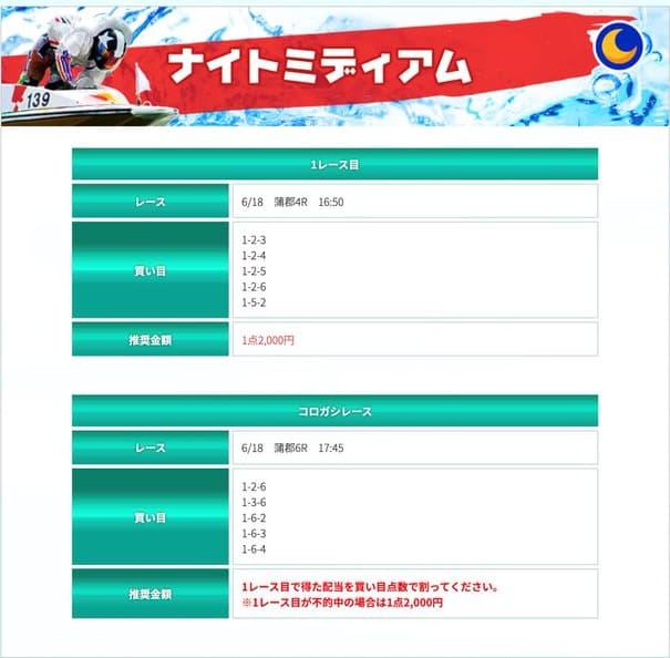 シックスボートの有料予想の買い目情報||競艇予想サイト 口コミ 評価 評判 検証 当たる 当たらない