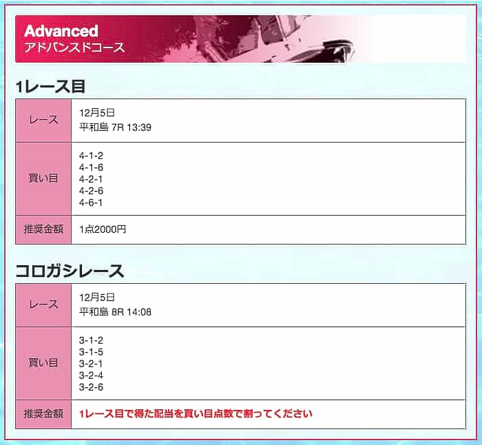 12/5 アドバンスドコース予想 FULL THROTTLE(フルスロットル)口コミと競艇予想サイトの検証