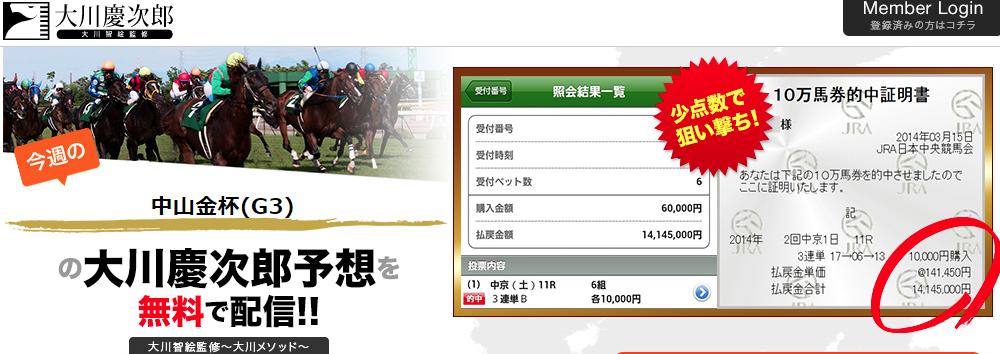 競馬予想サイト 大川慶次郎 競艇予想NAVI(きょうていよそうナビ)口コミと競艇予想サイトの検証
