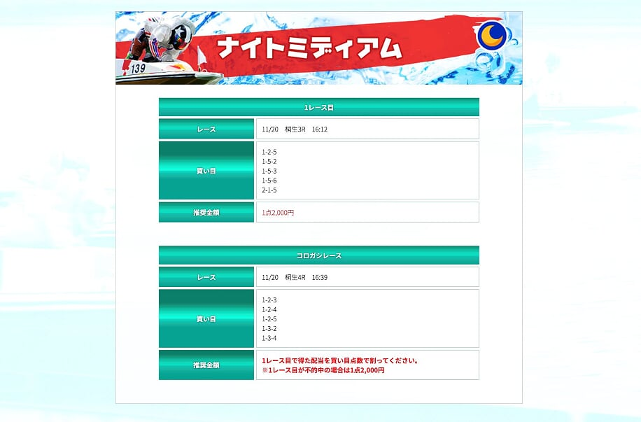 11/20 ナイトミディアム予想 SIXBOAT(シックスボート) 競艇予想サイト 優良 評判 結果