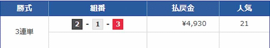 6月14日ボートレース宮島の第7レース結果