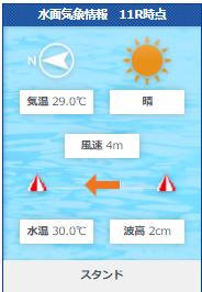 2021年8月4日ボートレース浜名湖第12Rの水面気象情報  競艇予想サイト 口コミ 評価 評判 検証 当たる 当たらない